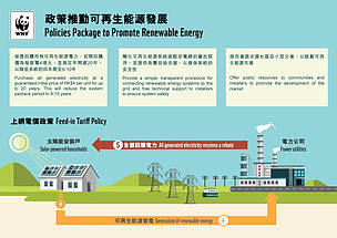 Policies Package to Promote Renewable Energy  	© WWF-Hong Kong